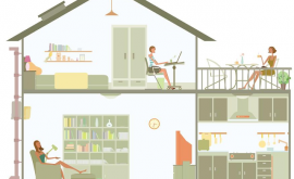 Trước khi xây nhà, bạn cần chuẩn bị gì ?